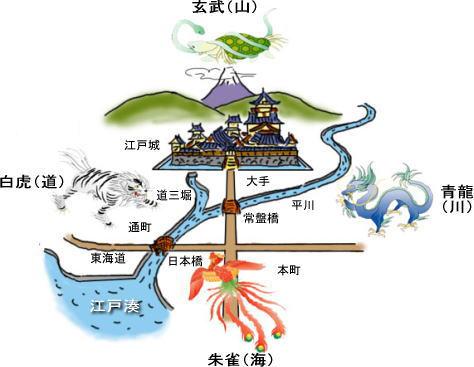風水の四神相応 江戸城